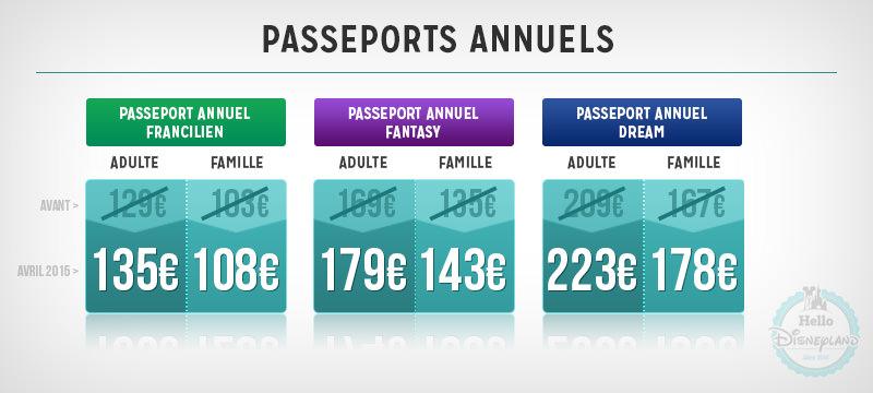 reservation hôtel disney passeport annuel