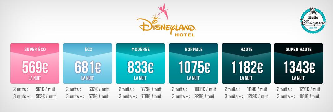 Prix Castle Club Disneyland Hotel