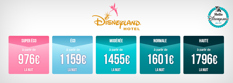 Prix nuit seule en Castle Club au Disneyland Hotel