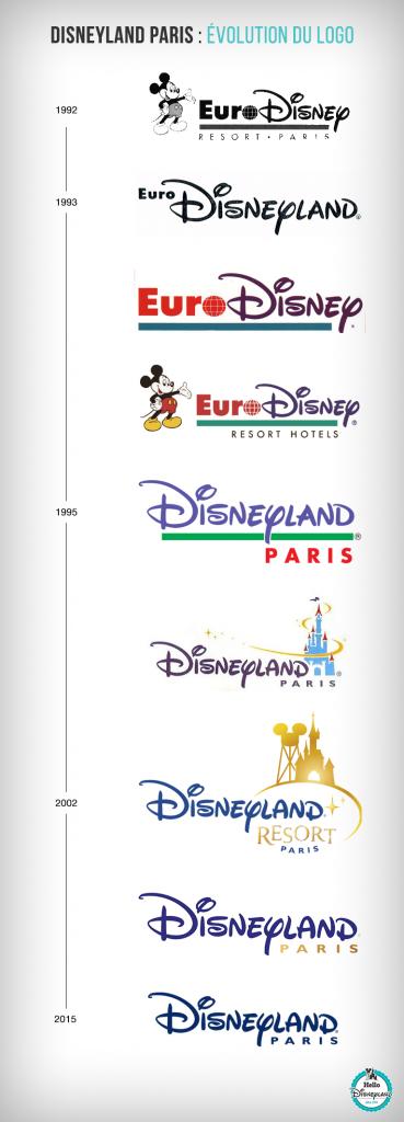évolution logo disneyland paris