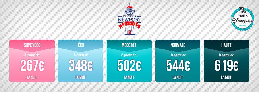 Prix nuits sèches Disneyland Paris 2020  - Newport Bay Club