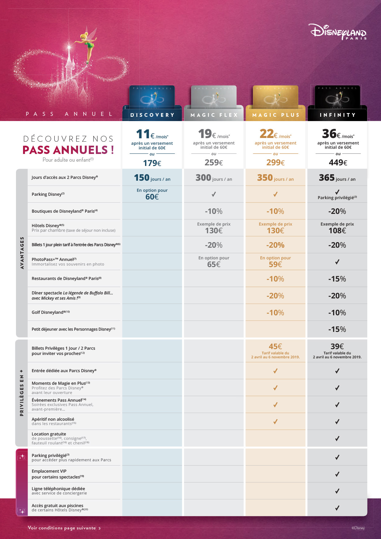 Pass Annuel Disneyland Paris